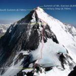 Нови рекорди на Еверест