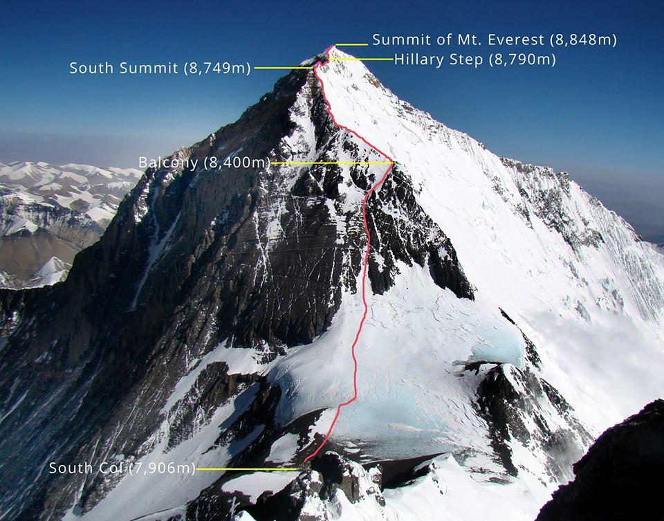 еверест маршрут