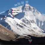 Маршрутите до Еверест и защо първото българско изкачване остава в историята на световния алпинизъм