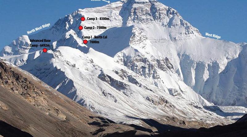 еверест по западния гребен, върхове