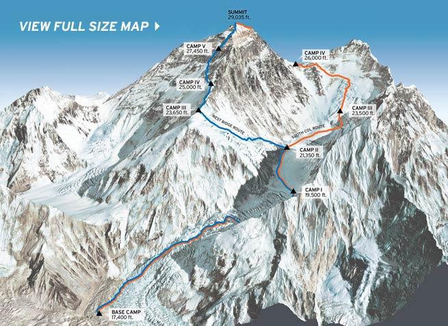еверест маршрути