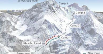 маршрут към еверест
