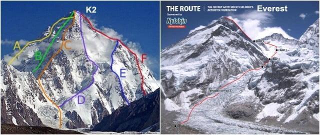 к2-еверест