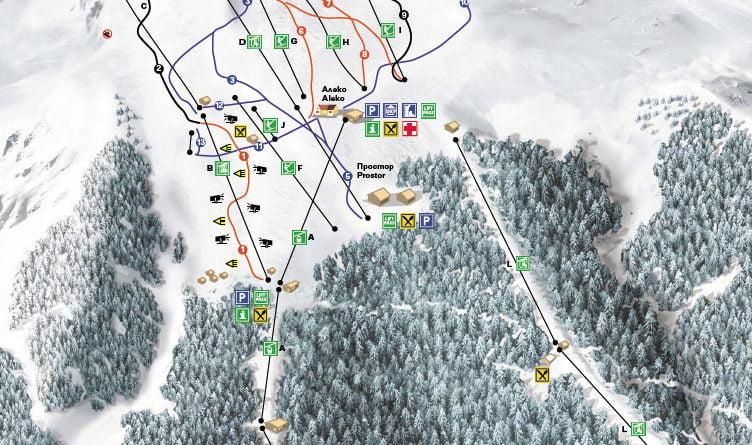 ски писти витоша